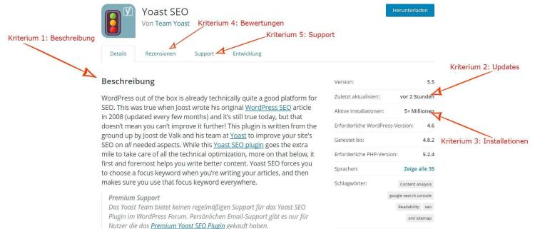 wordpress plugin qualitaetskriterien