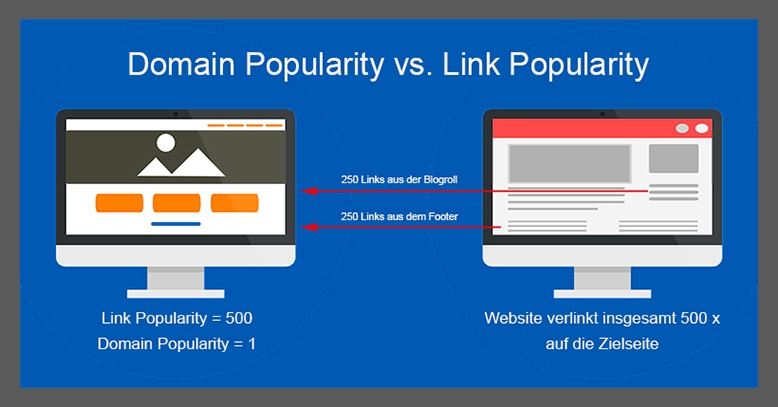 link popularity domain popularity